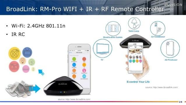 Smart Home - PLVision