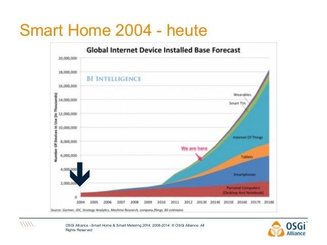smart home smart metering 2014 susan schwarze. Black Bedroom Furniture Sets. Home Design Ideas