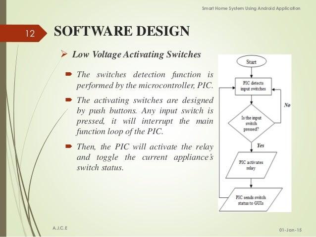 J C E 12 Software Design