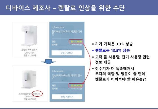 통신사 – 유선, 무선 서비스에 이은 제3의 수익원 Total (3Y) : 435,600원 개별 제품들을 277,200원 정도면 구입 가능 ➔ 435,600원 지불 (57%+)