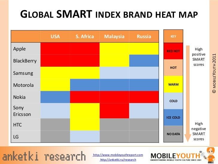 GLOBAL SMART INDEX BRAND HEAT MAP             USA   S. Africa      Malaysia            Russia     KEYApple                ...