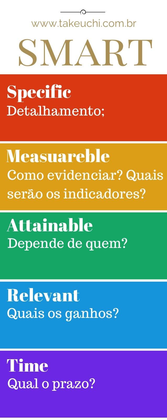 Specific Measuareble Attainable Relevant Time Detalhamento; Como evidenciar? Quais serão os indicadores? Depende de quem? ...