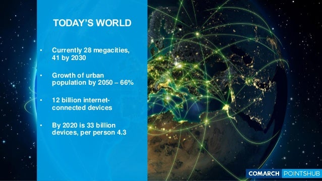 Smart innovations for Sustainable Cities Slide 3