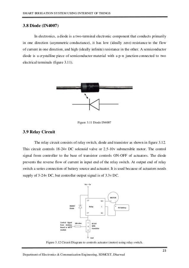 Smart irrigation system using internet of things figure 310 bc 547 npn transistor 31 ccuart Gallery