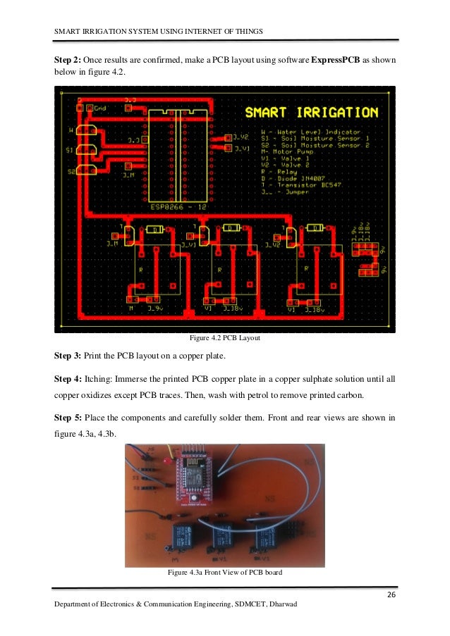 Smart irrigation system using Internet Of Things
