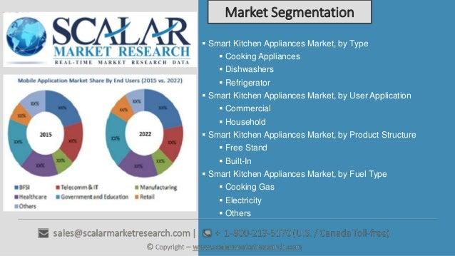 Smart kitchen appliances market Forecast to 2022 by scalar market res…