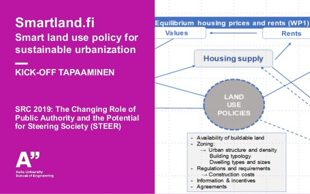Smartland.fi Smart land use policy for sustainable urbanization KICK-OFF TAPAAMINEN SRC 2019: The Changing Role of Public ...