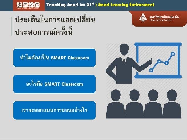 Smart learning environment Slide 2