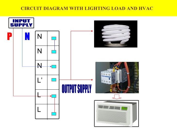 smart lighting solutions with motion sensors occupancy sensors pir se rh slideshare net