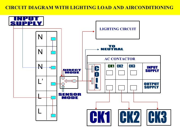smart lighting solutions with motion sensors occupancy sensors pir sensors 18 728?cbd1278464707 occupancy sensor wiring diagram efcaviation com ceiling occupancy sensor wiring diagram at bayanpartner.co
