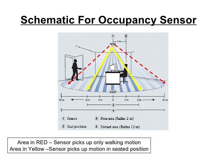 smart lighting solutions with motion sensors occupancy sensors pir se rh slideshare net Light Sensor Wiring Diagram Low Volta E Wire Occupancy Sensor