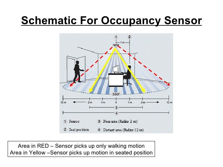 Schematic For Occupancy Sensor ...