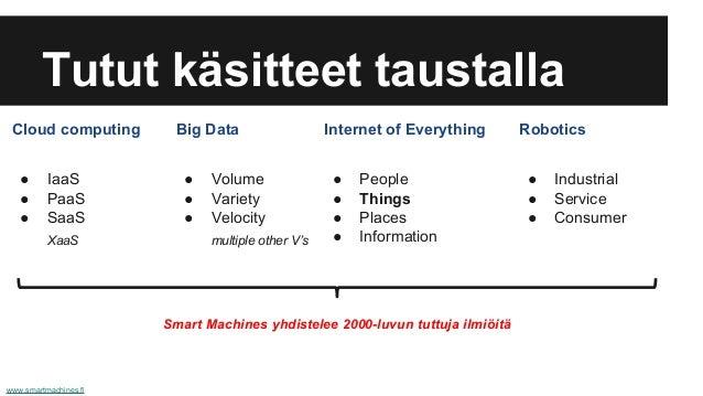 Tutut käsitteet taustalla Cloud computing ● IaaS ● PaaS ● SaaS XaaS Big Data ● Volume ● Variety ● Velocity multiple other ...