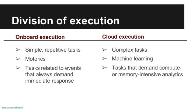 Division of execution www.smartmachines.fi Onboard execution ➢ Simple, repetitive tasks ➢ Motorics ➢ Tasks related to even...