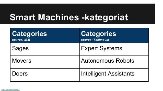 Smart Machines -kategoriat www.smartmachines.fi Categories source: IBM Categories source: Technavio Sages Expert Systems M...