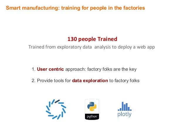 How Pirelli uses Domino and Plotly for Smart Manufacturing