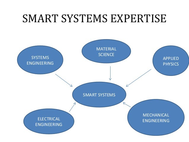 smart materials and structures Smart materials and structures highlights of 2015 editor-in-chief: professor c lynch, ucla, usa dear colleague, 2015 was another very successful year for our journal, smart materials and structures, which achieved its highest ever impact factor of 2502.