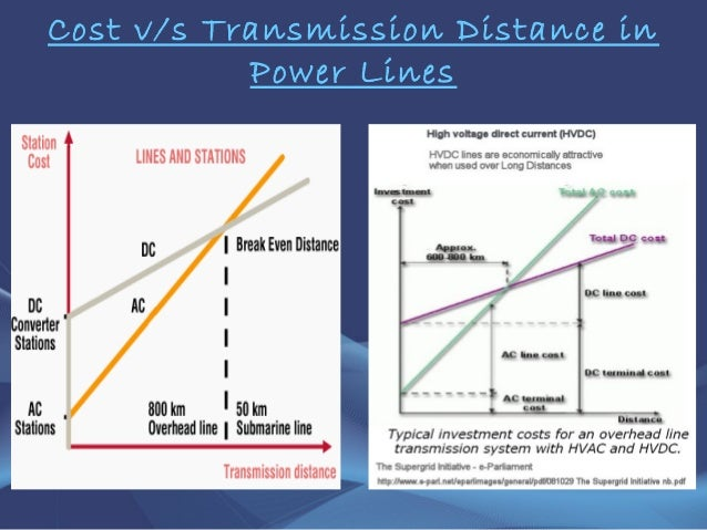 comparison of hvdc and hvac transmission systems Technical advantages with chosing transmission with high-voltage direct current instead  hvdc transmission systems become an integral part of the electrical.