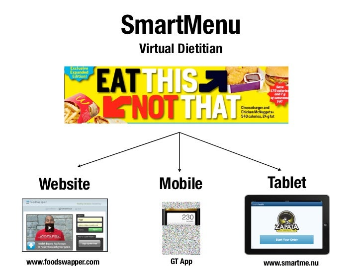 SmartMenu                       Virtual Dietitian   Website                 Mobile           Tabletwww.foodswapper.com    ...