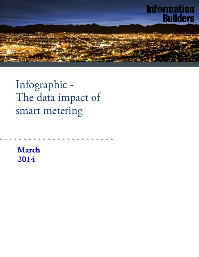 Infographic - The data impact of smart metering March 2014