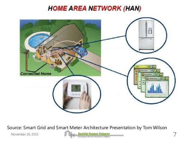Pg Amp E Smart Gas Meter Reading Rad : Alberta smart meters your health