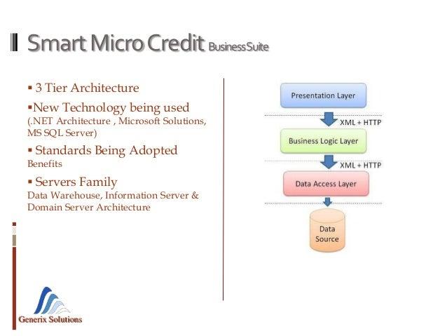 smart micro credit application
