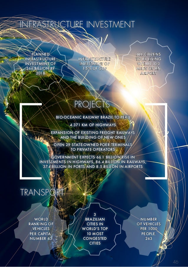 Full Report Smartness For Prosperity UK Brazil Commissioned By - Brazil large scale road map
