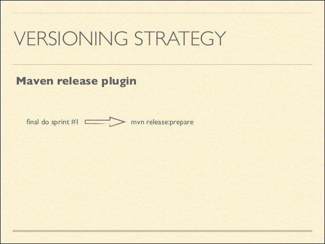 Versioning strategy .net