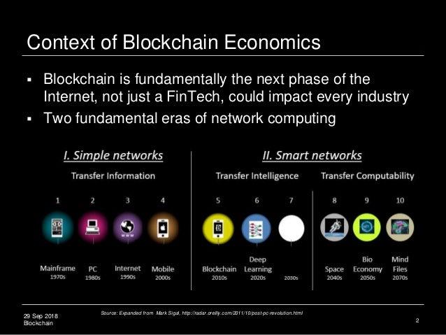 Smart Network Economics: Payment Channels Slide 3