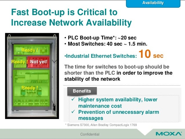 Smart Networks for the Industrial Internet of Things