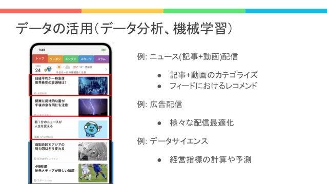 SmartNewsを支えるデータパイプラインとその運用 Slide 3