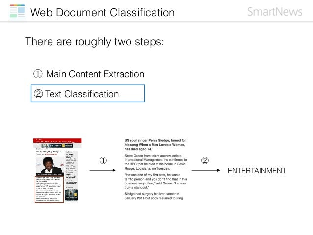 SmartNews] Globally Scalable Web Document Classification Using Word2…