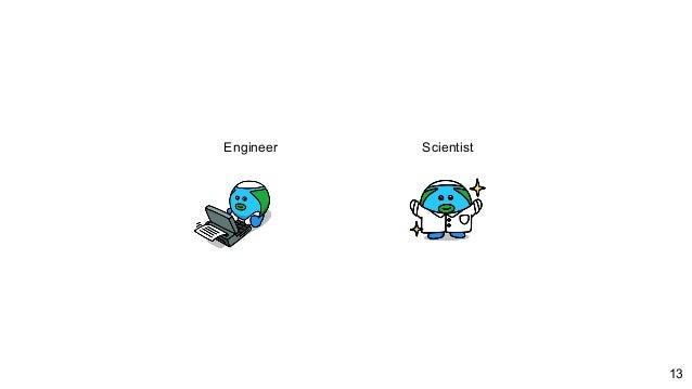 Engineer Scientist 13