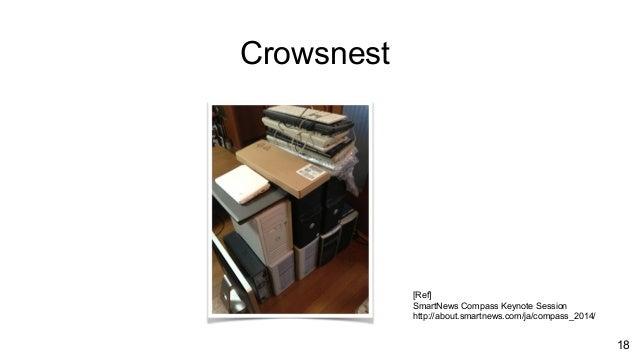 Crowsnest [Ref] SmartNews Compass Keynote Session http://about.smartnews.com/ja/compass_2014/ 18