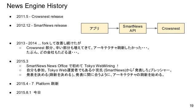 News Engine History ● 2011.5 - Crowsnest release ● 2012.12 - SmartNews release ● 2013 - 2014 ... fork して改善し続けたが ○ Crowsnes...
