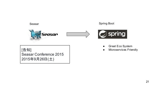 Seasar Spring Boot [告知] Seasar Conference 2015 2015年9月26日(土) ● Great Eco System ● Microservices Friendly 21