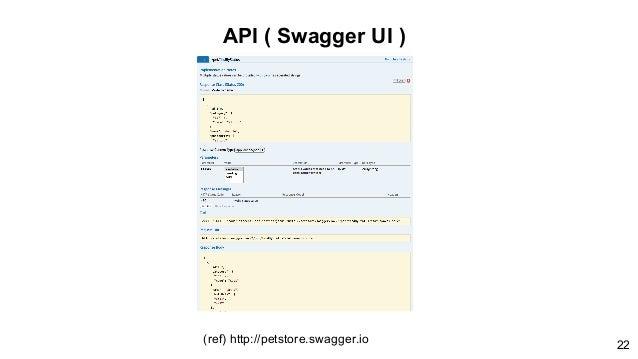 API ( Swagger UI ) (ref) http://petstore.swagger.io 22
