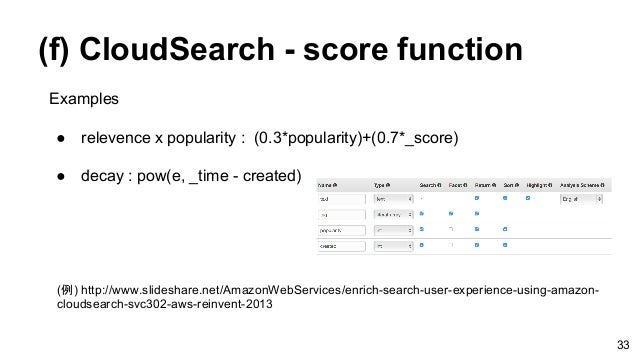 (f) CloudSearch - score function Examples ● relevence x popularity : (0.3*popularity)+(0.7*_score) ● decay : pow(e, _time ...