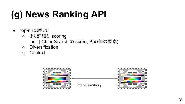 (g) News Ranking API ● top-n に対して ○ より詳細な scoring ■ ( CloudSearch の score, その他の要素) ○ Diversification ○ Context image simil...