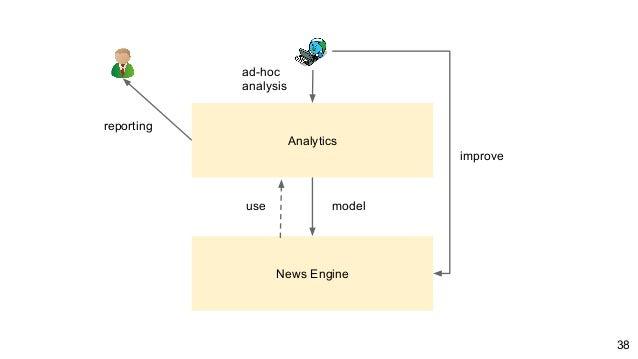 News Engine Analytics model improve ad-hoc analysis reporting use 38