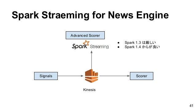Spark Straeming for News Engine Signals Scorer Kinesis Advanced Scorer ● Spark 1.3 は厳しい ● Spark 1.4 からが良い 41