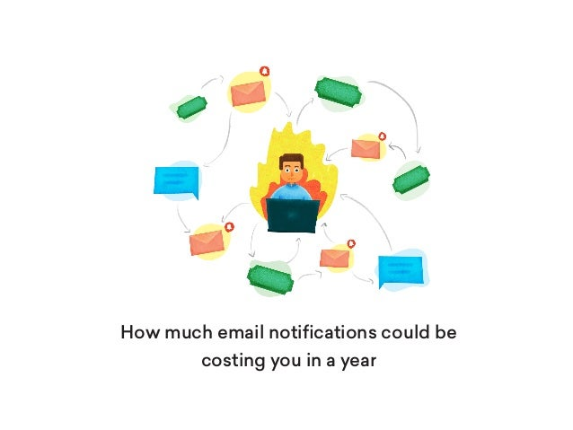 How much email notifications could be costing you in a year