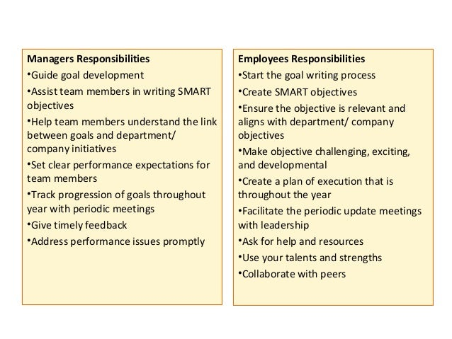 Understand SMART Project Objectives & Learn How To Write ... |Goals And Objectives For Supervisors