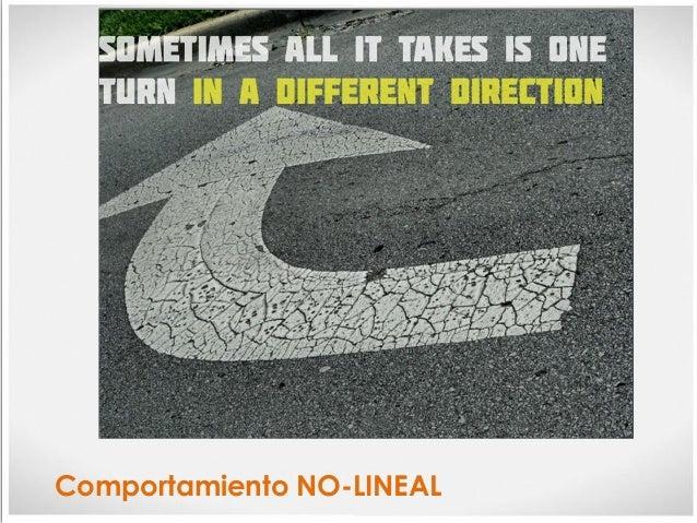 Comportamiento NO-LINEAL
