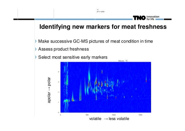 11 27-11-2013  Identifying new markers for meat freshness Make successive GC-MS pictures of meat condition in time Assess ...