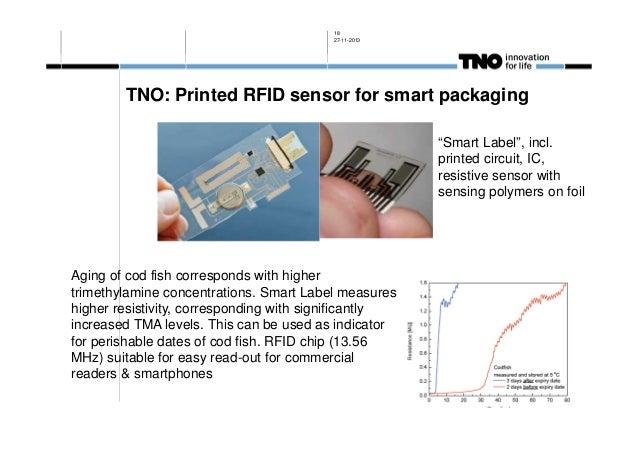 """18 27-11-2013  TNO: Printed RFID sensor for smart packaging """"Smart Label"""", incl. printed circuit, IC, resistive sensor wit..."""