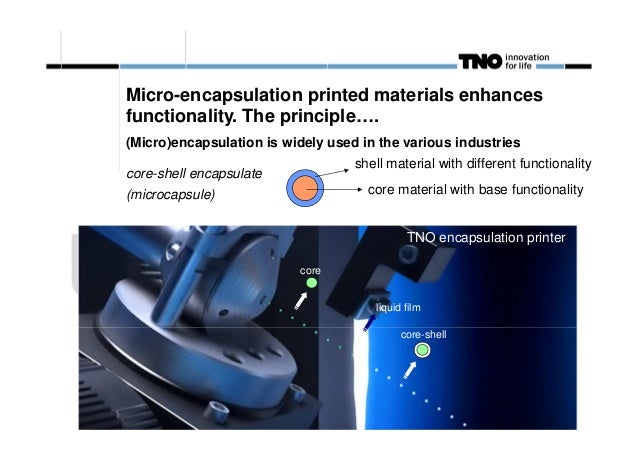 Micro-encapsulation printed materials enhances functionality. The principle…. (Micro)encapsulation is widely used in the v...