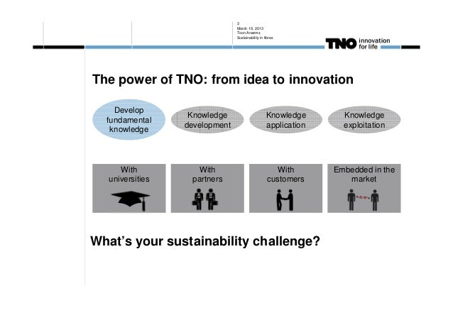 3 March 19, 2013 Toon Ansems Sustainability in fibres  The power of TNO: from idea to innovation Develop fundamental knowl...