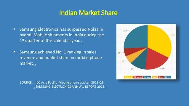 Samsung India Electronics Reviews