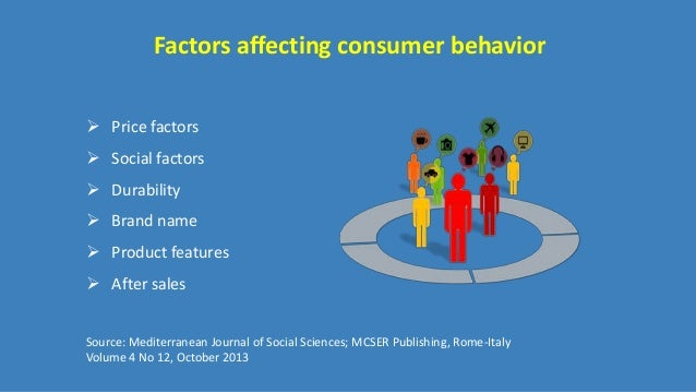 factors affecting buying behavior of consumers